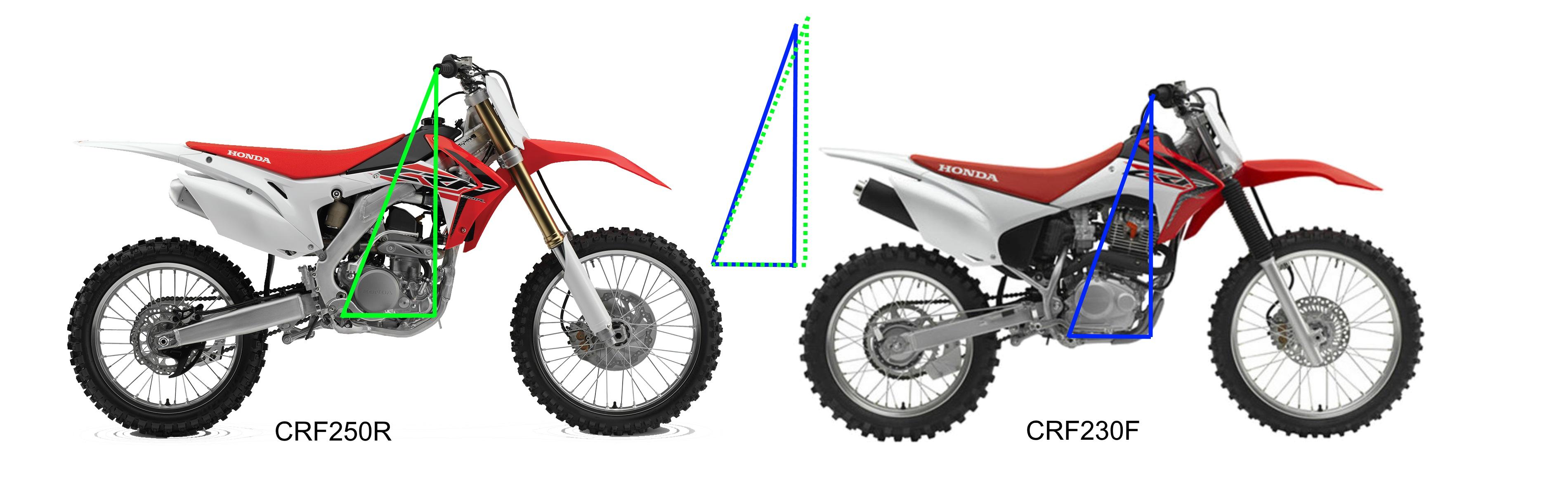 Handle Bar Positioning | CRF230F Mods